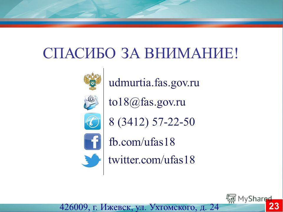 426009, г. Ижевск, ул. Ухтомского, д. 24 udmurtia.fas.gov.ru СПАСИБО ЗА ВНИМАНИЕ! 8 (3412) 57-22-50 23 fb.com/ufas18 twitter.com/ufas18 to18@fas.gov.ru