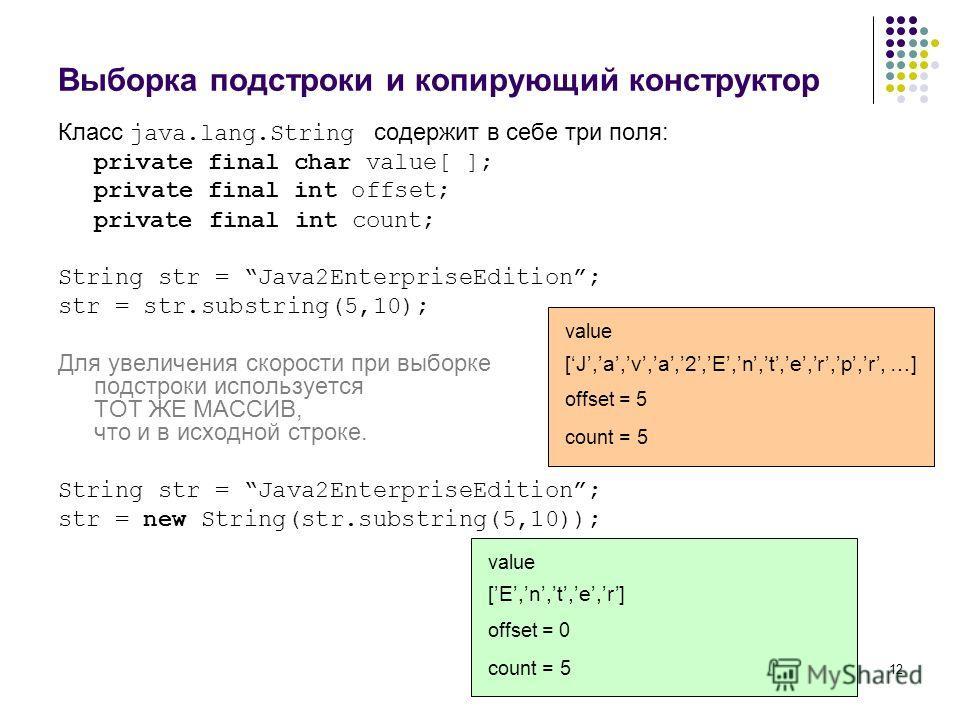 12 Выборка подстроки и копирующий конструктор Класс java.lang.String содержит в себе три поля: private final char value[ ]; private final int offset; private final int count; String str = Java2EnterpriseEdition; str = str.substring(5,10); Для увеличе