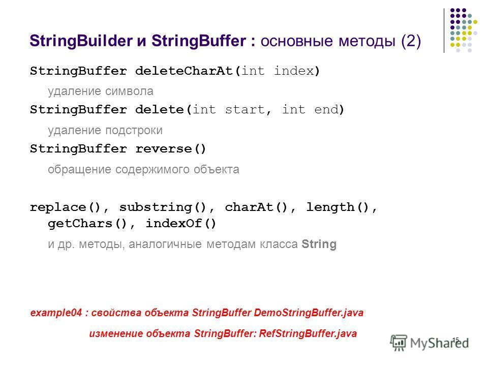15 StringBuilder и StringBuffer : основные методы (2) StringBuffer deleteCharAt(int index) удаление символа StringBuffer delete(int start, int end) удаление подстроки StringBuffer reverse() обращение содержимого объекта replace(), substring(), charAt