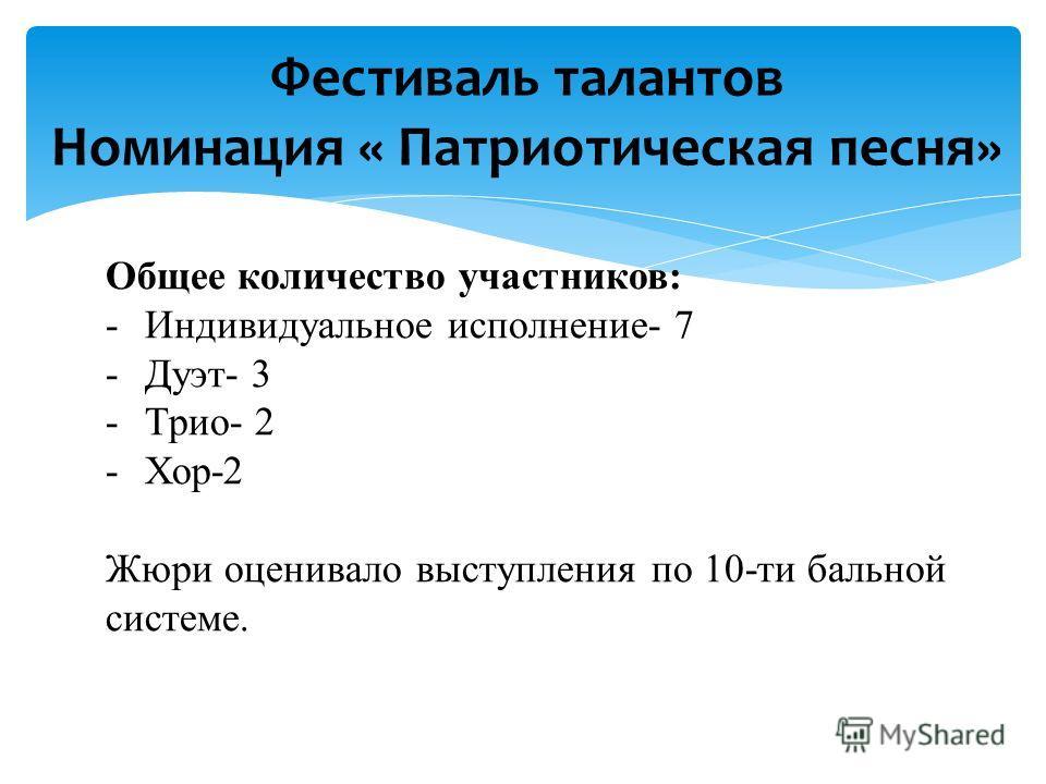 Фестиваль талантов Номинация « Патриотическая песня» Общее количество участников: -Индивидуальное исполнение- 7 -Дуэт- 3 -Трио- 2 -Хор-2 Жюри оценивало выступления по 10-ти бальной системе.
