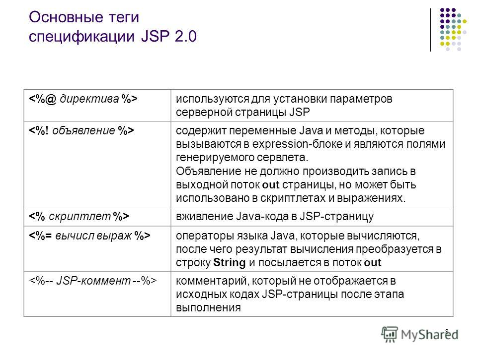 8 Основные теги спецификации JSP 2.0 используются для установки параметров серверной страницы JSP содержит переменные Java и методы, которые вызываются в expression-блоке и являются полями генерируемого сервлета. Объявление не должно производить запи