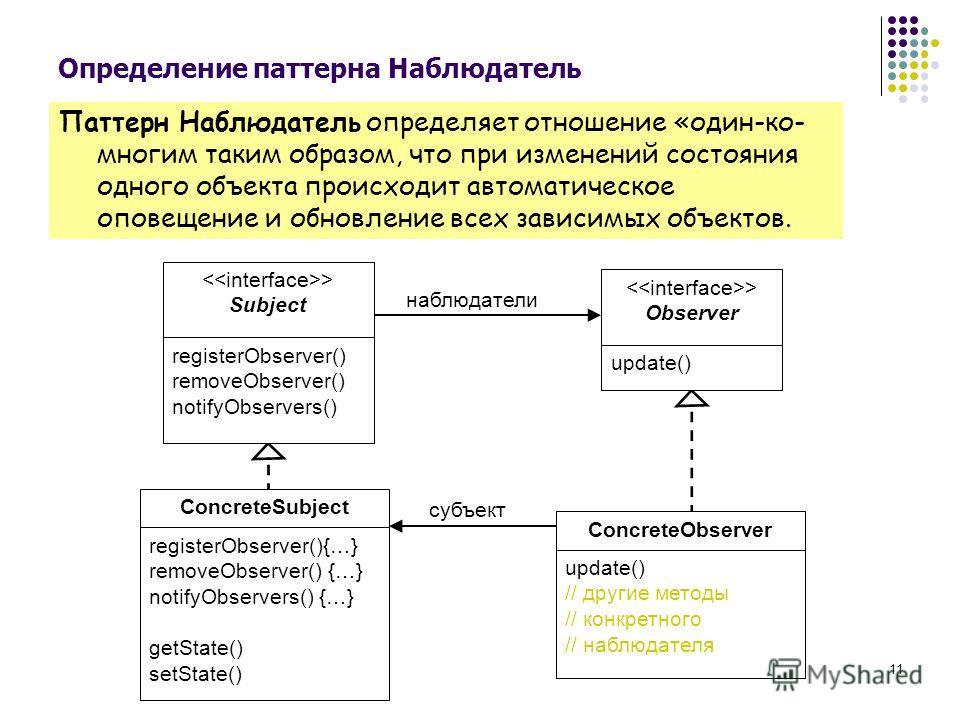 11 Определение паттерна Наблюдатель > Subject registerObserver() removeObserver() notifyObservers() ConcreteSubject registerObserver(){…} removeObserver() {…} notifyObservers() {…} getState() setState() update() // другие методы // конкретного // наб