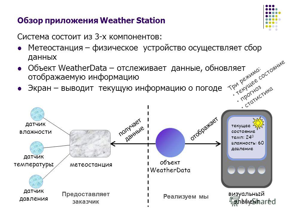 4 Обзор приложения Weather Station Система состоит из 3-х компонентов: Метеостанция – физическое устройство осуществляет сбор данных Объект WeatherData – отслеживает данные, обновляет отображаемую информацию Экран – выводит текущую информацию о погод
