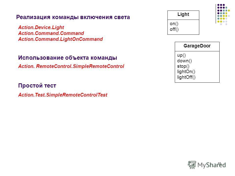 10 Light on() off() Реализация команды включения света Использование объекта команды Простой тест Action.Device.Light Action.Command.Command Action.Command.LightOnCommand Action. RemoteControl.SimpleRemoteControl Action.Test.SimpleRemoteControlTest G