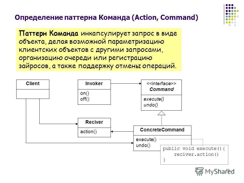11 Определение паттерна Команда (Action, Command) Паттерн Команда инкапсулирует запрос в виде объекта, делая возможной параметризацию клиентских объектов с другими запросами, организацию очереди или регистрацию зайросов, а также поддержку отмены опер