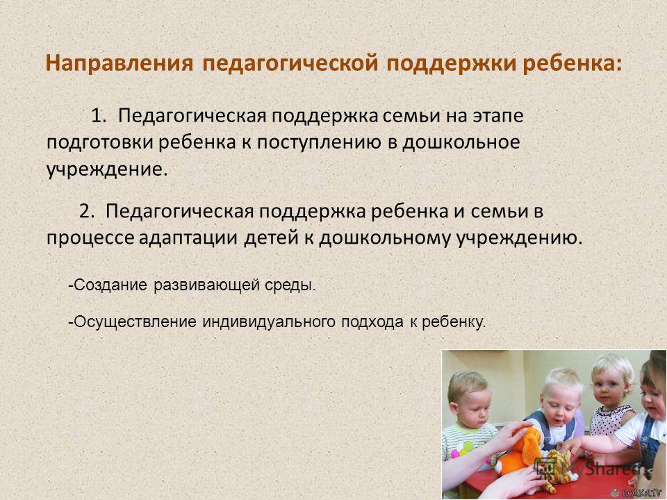 Направления педагогической поддержки ребенка: 1. Педагогическая поддержка семьи на этапе подготовки ребенка к поступлению в дошкольное учреждение. 2. Педагогическая поддержка ребенка и семьи в процессе адаптации детей к дошкольному учреждению. -Созда