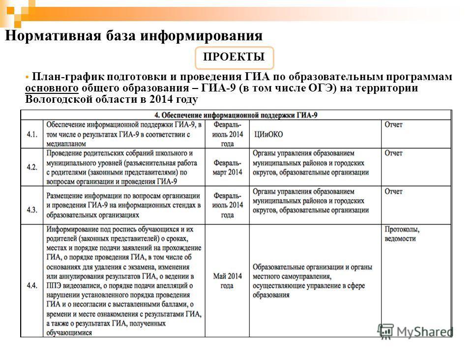 Нормативная база информирования План-график подготовки и проведения ГИА по образовательным программам основного общего образования – ГИА-9 (в том числе ОГЭ) на территории Вологодской области в 2014 году ПРОЕКТЫ