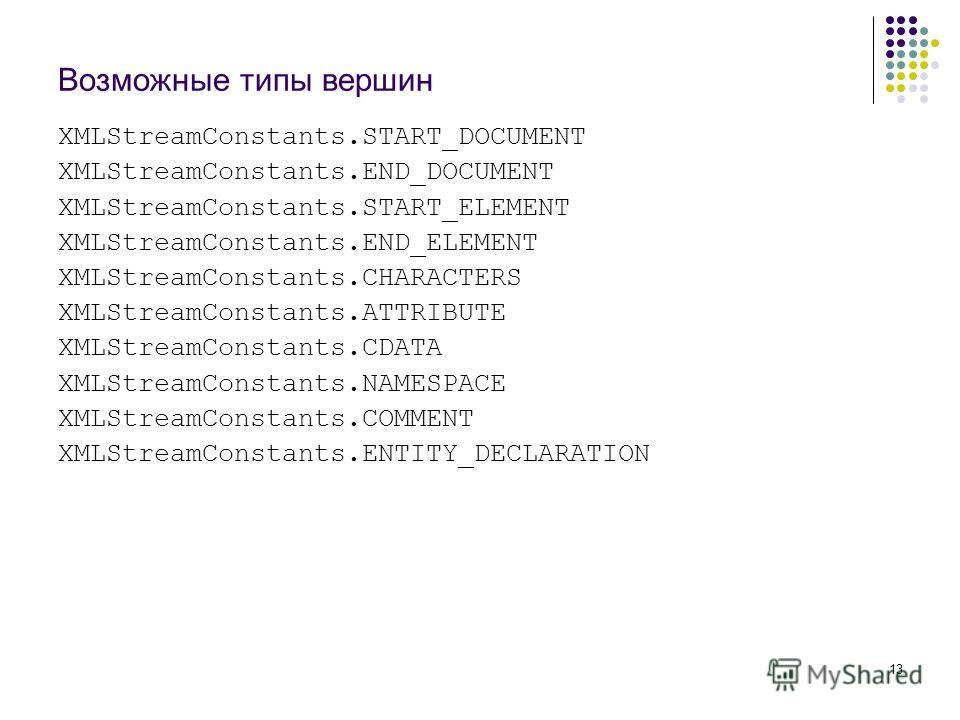 13 Возможные типы вершин XMLStreamConstants.START_DOCUMENT XMLStreamConstants.END_DOCUMENT XMLStreamConstants.START_ELEMENT XMLStreamConstants.END_ELEMENT XMLStreamConstants.CHARACTERS XMLStreamConstants.ATTRIBUTE XMLStreamConstants.CDATA XMLStreamCo