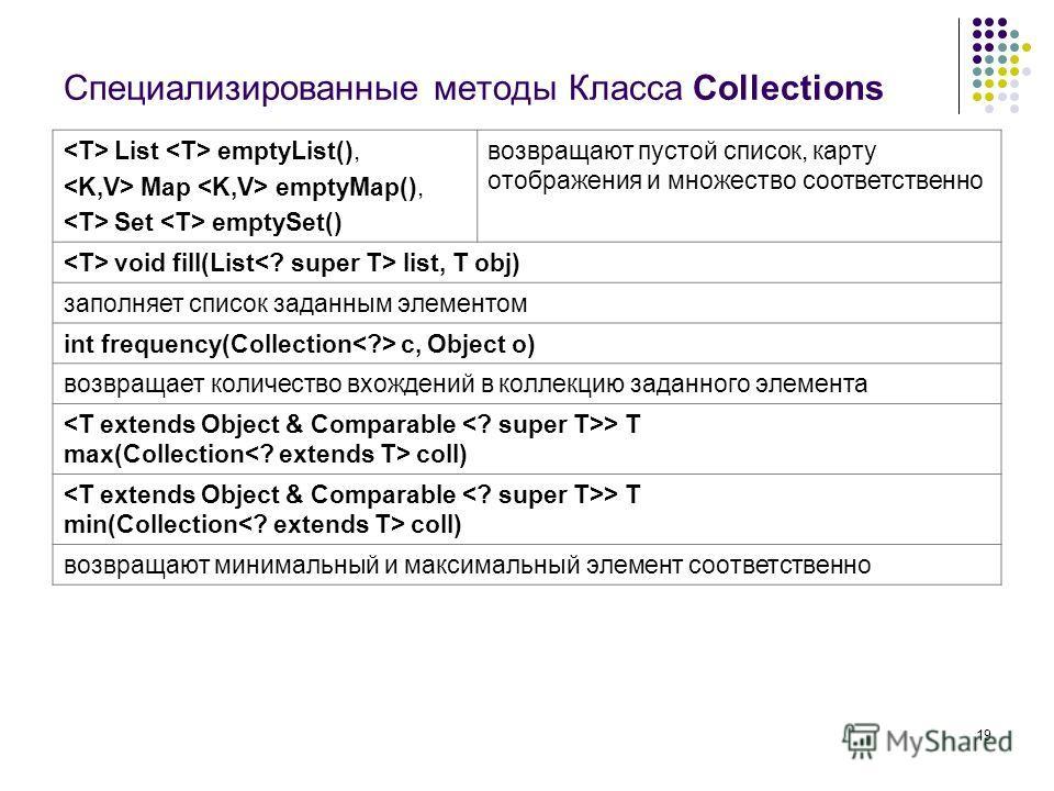 19 Специализированные методы Класса Collections List emptyList(), Map emptyMap(), Set emptySet() возвращают пустой список, карту отображения и множество соответственно void fill(List list, T obj) заполняет список заданным элементом int frequency(Coll