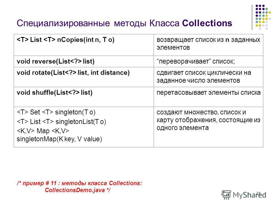 21 Специализированные методы Класса Collections List nCopies(int n, T o)возвращает список из n заданных элементов void reverse(List list)переворачивает список; void rotate(List list, int distance)сдвигает список циклически на заданное число элементов