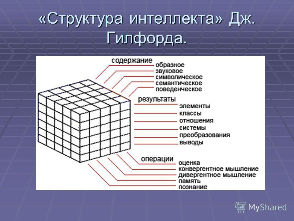 «Структура интеллекта» Дж. Гилфорда.