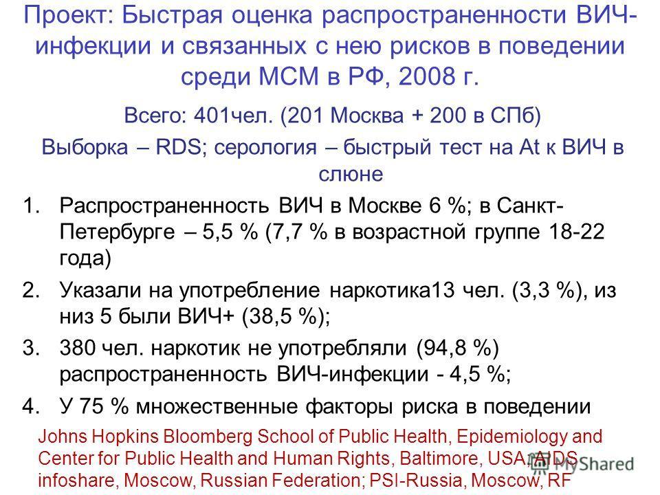 Проект: Быстрая оценка распространенности ВИЧ- инфекции и связанных с нею рисков в поведении среди МСМ в РФ, 2008 г. Всего: 401чел. (201 Москва + 200 в СПб) Выборка – RDS; серология – быстрый тест на At к ВИЧ в слюне 1.Распространенность ВИЧ в Москве