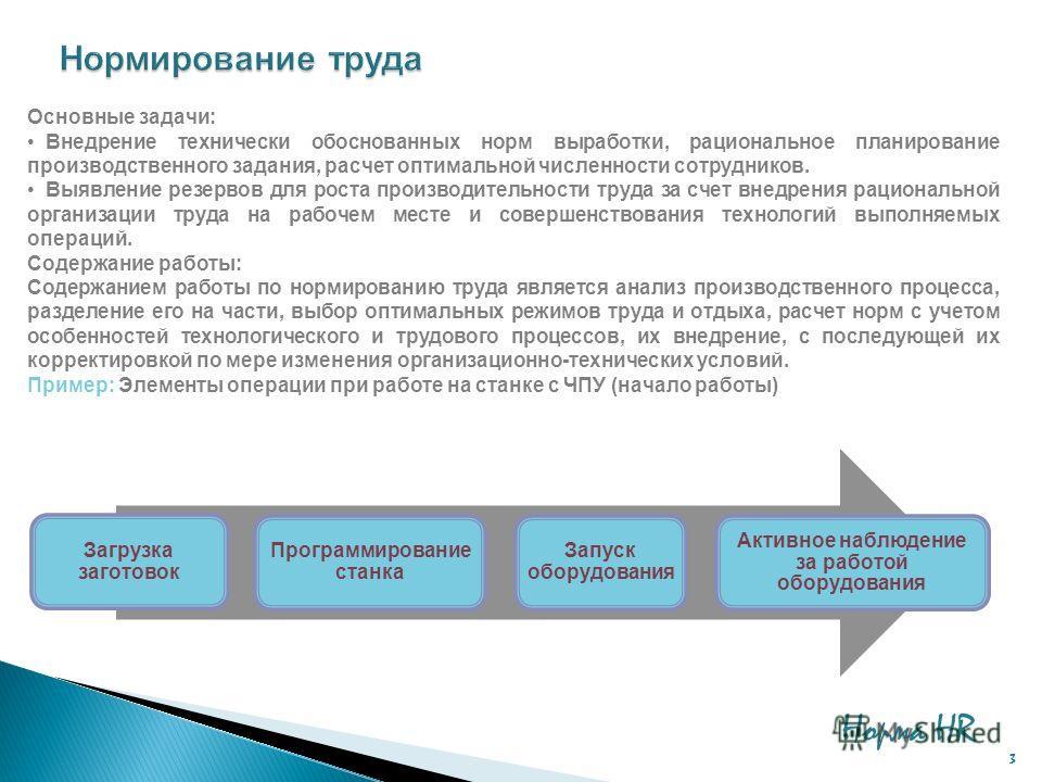 Норма HR 3 Основные задачи: Внедрение технически обоснованных норм выработки, рациональное планирование производственного задания, расчет оптимальной численности сотрудников. Выявление резервов для роста производительности труда за счет внедрения рац