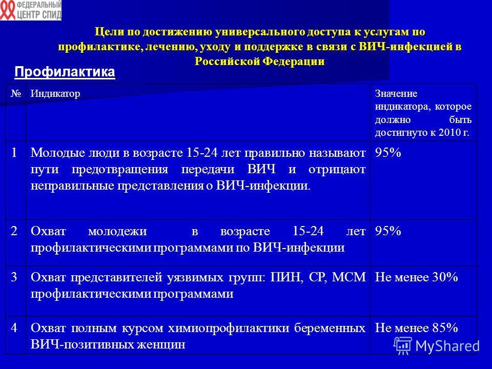 Цели по достижению универсального доступа к услугам по профилактике, лечению, уходу и поддержке в связи с ВИЧ-инфекцией в Российской Федерации Профилактика ИндикаторЗначение индикатора, которое должно быть достигнуто к 2010 г. 1Молодые люди в возраст
