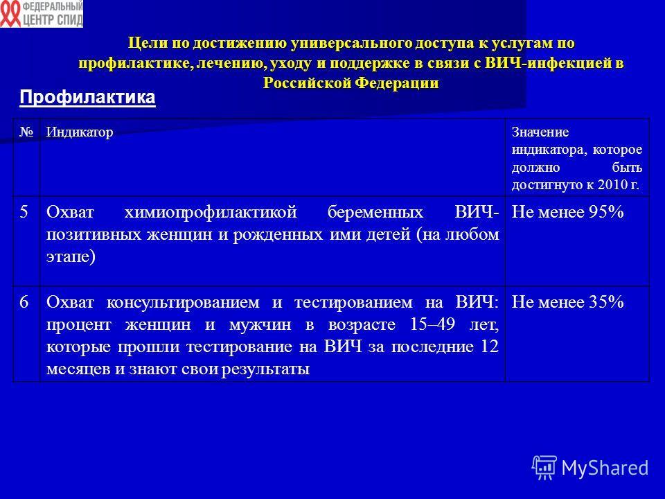 Цели по достижению универсального доступа к услугам по профилактике, лечению, уходу и поддержке в связи с ВИЧ-инфекцией в Российской Федерации Профилактика ИндикаторЗначение индикатора, которое должно быть достигнуто к 2010 г. 5Охват химиопрофилактик