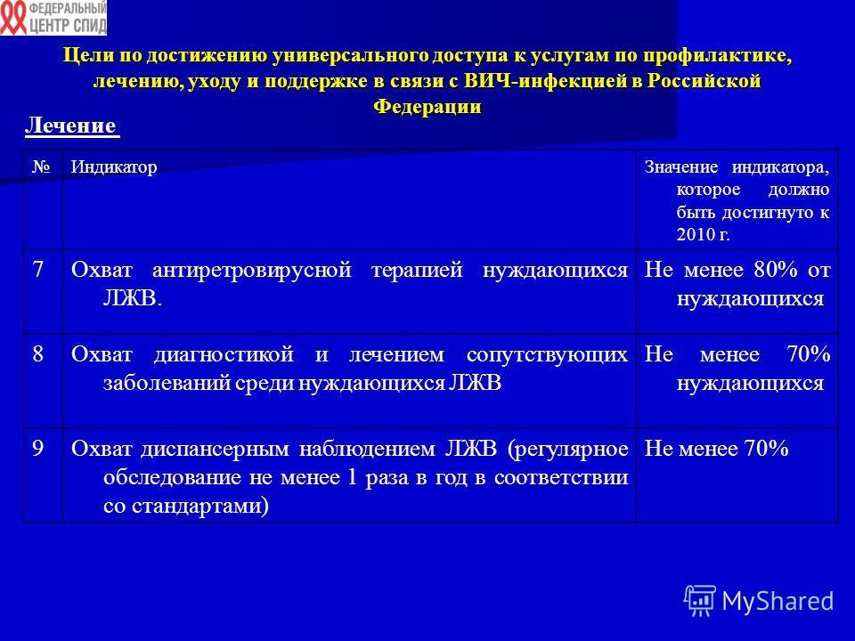 Цели по достижению универсального доступа к услугам по профилактике, лечению, уходу и поддержке в связи с ВИЧ-инфекцией в Российской Федерации Лечение ИндикаторЗначение индикатора, которое должно быть достигнуто к 2010 г. 7Охват антиретровирусной тер
