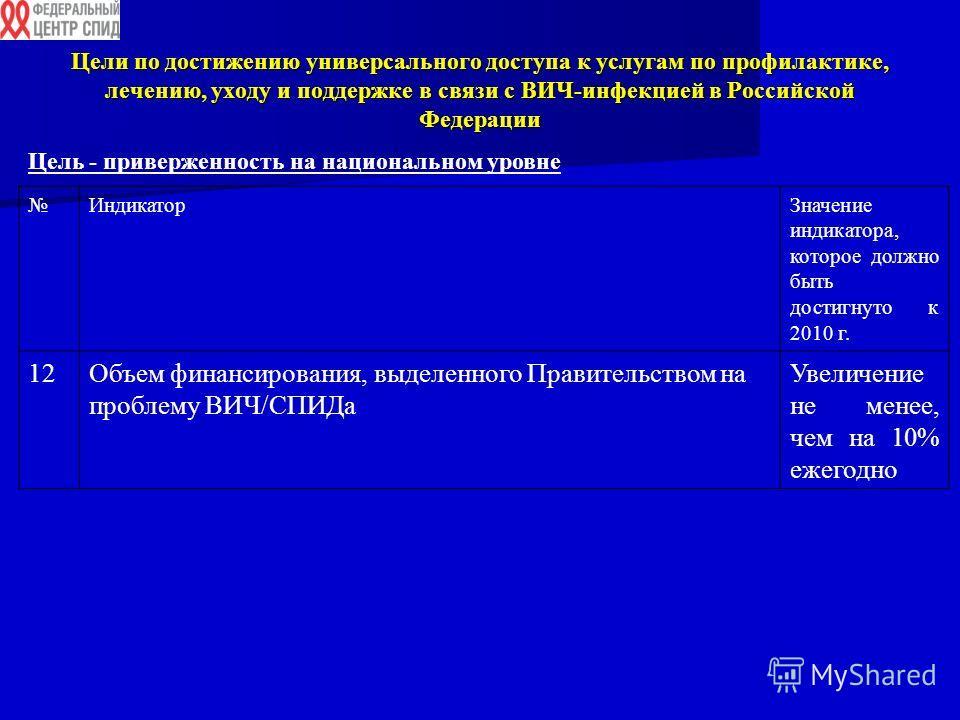 Цели по достижению универсального доступа к услугам по профилактике, лечению, уходу и поддержке в связи с ВИЧ-инфекцией в Российской Федерации Цель - приверженность на национальном уровне ИндикаторЗначение индикатора, которое должно быть достигнуто к