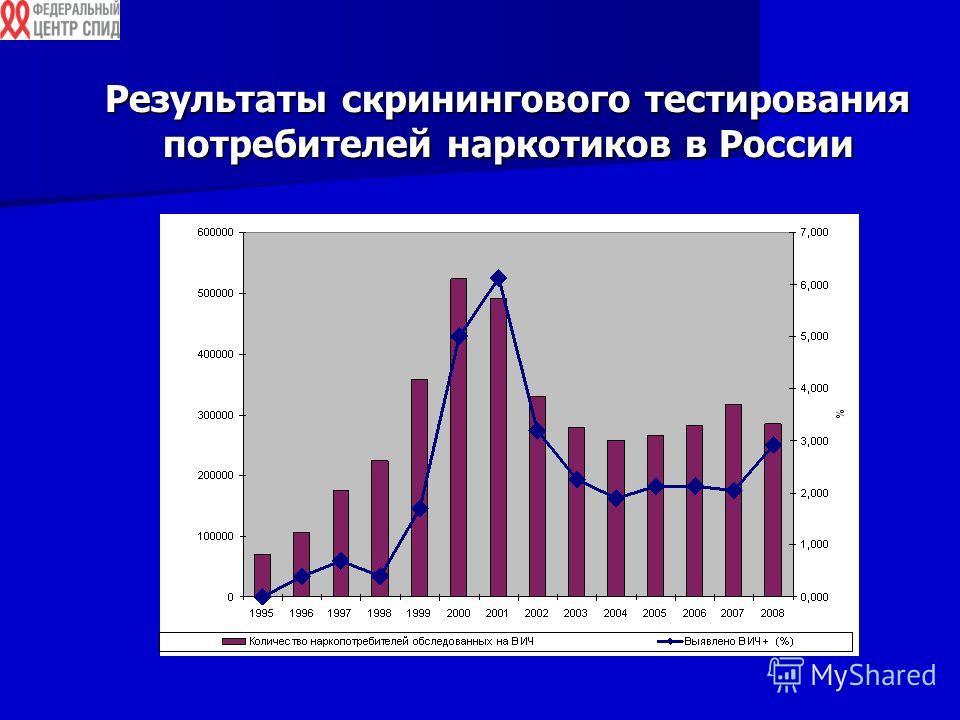 Результаты скринингового тестирования потребителей наркотиков в России