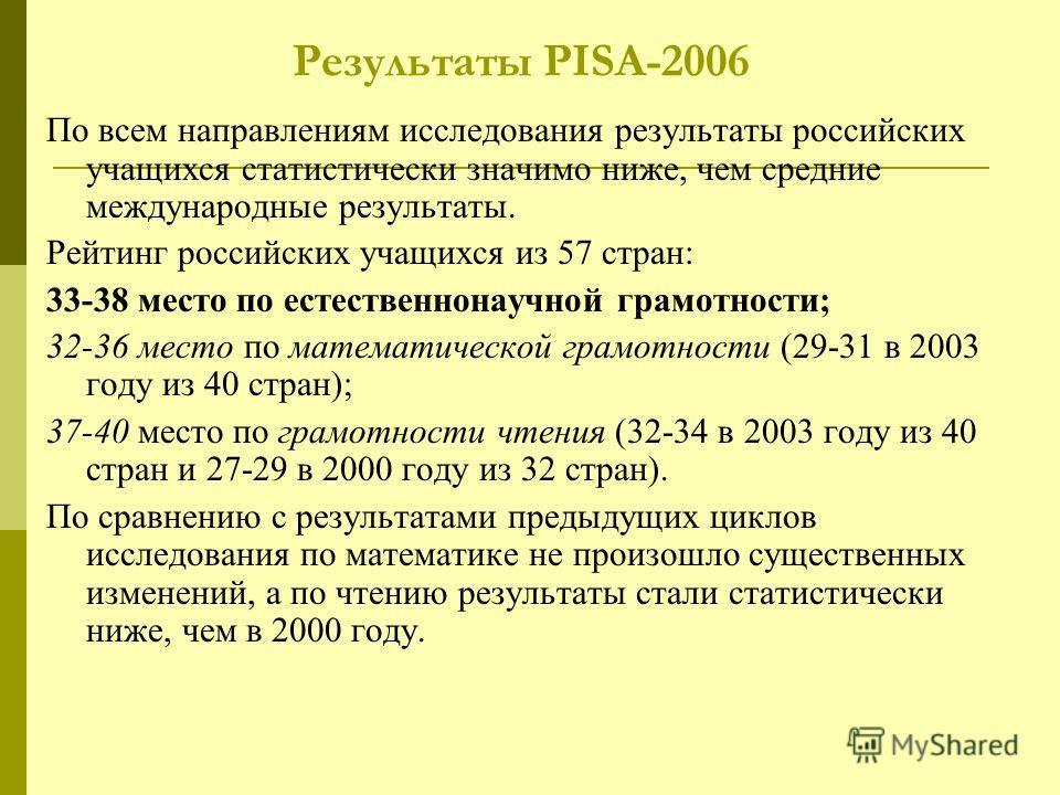Результаты PISA-2006 По всем направлениям исследования результаты российских учащихся статистически значимо ниже, чем средние международные результаты. Рейтинг российских учащихся из 57 стран: 33-38 место по естественнонаучной грамотности; 32-36 мест