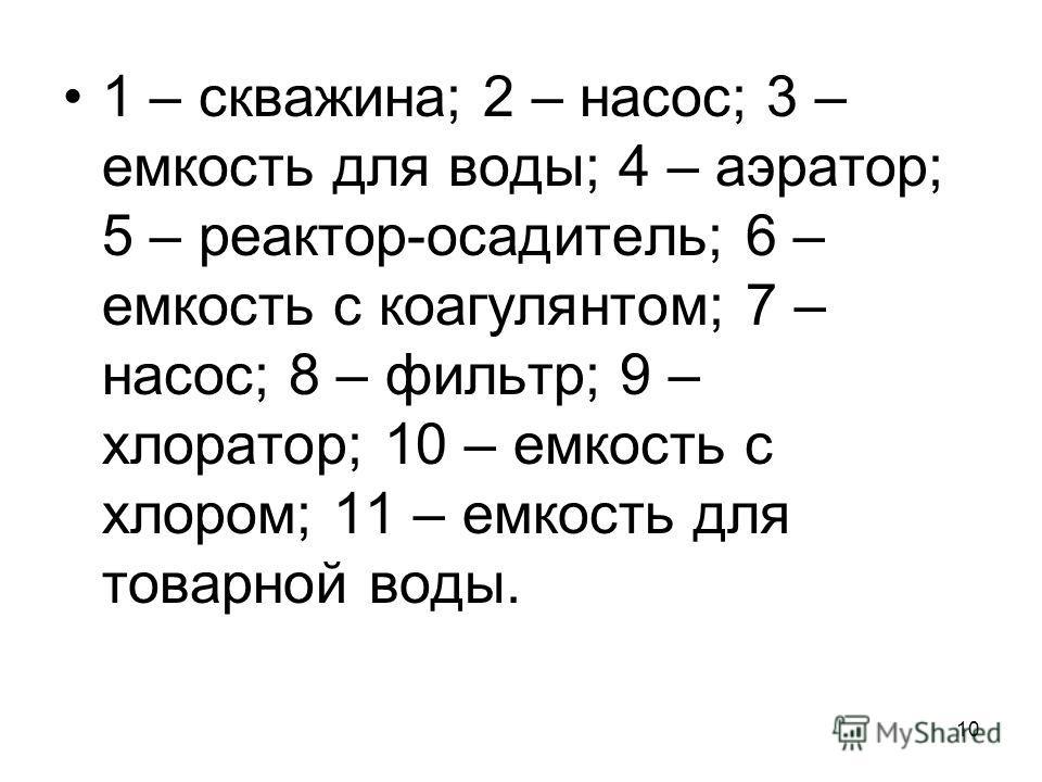 10 1 – скважина; 2 – насос; 3 – емкость для воды; 4 – аэратор; 5 – реактор-осадитель; 6 – емкость с коагулянтом; 7 – насос; 8 – фильтр; 9 – хлоратор; 10 – емкость с хлором; 11 – емкость для товарной воды.