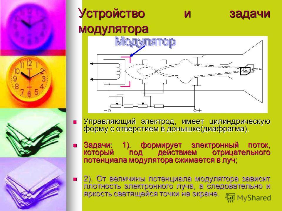 Устройство и задачи модулятора Управляющий электрод, имеет цилиндрическую форму с отверстием в донышке(диафрагма). Управляющий электрод, имеет цилиндрическую форму с отверстием в донышке(диафрагма). Задачи: 1). формирует электронный поток, который по