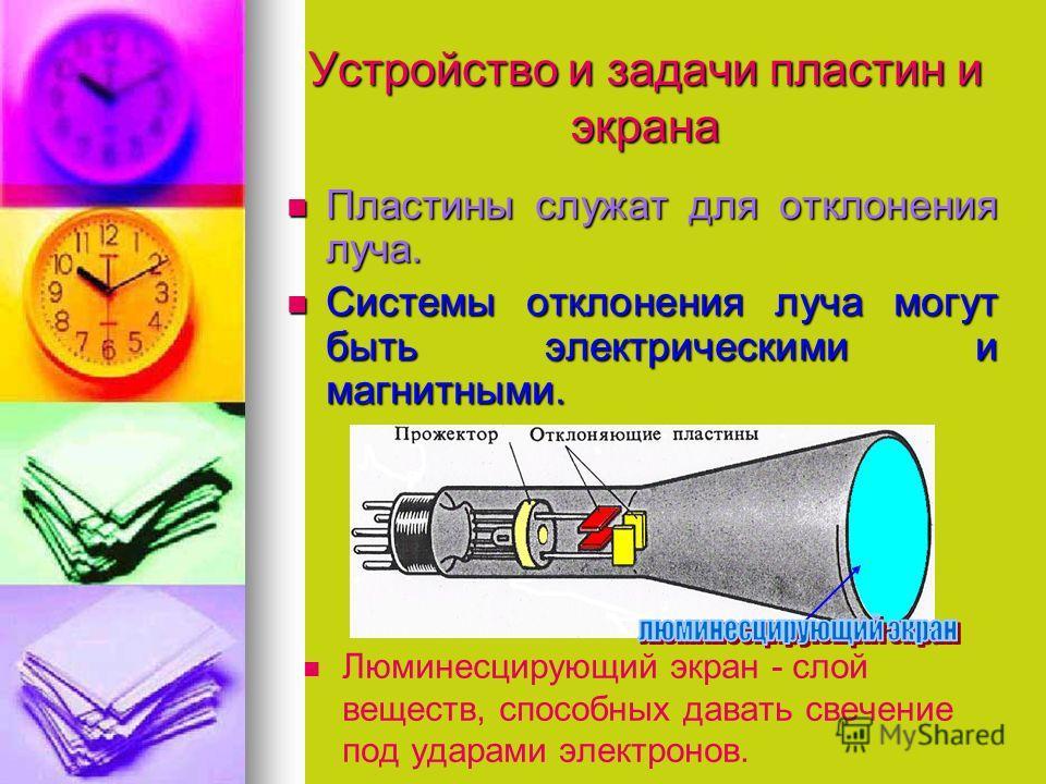 Устройство и задачи пластин и экрана Пластины служат для отклонения луча. Пластины служат для отклонения луча. Системы отклонения луча могут быть электрическими и магнитными. Системы отклонения луча могут быть электрическими и магнитными. Люминесциру