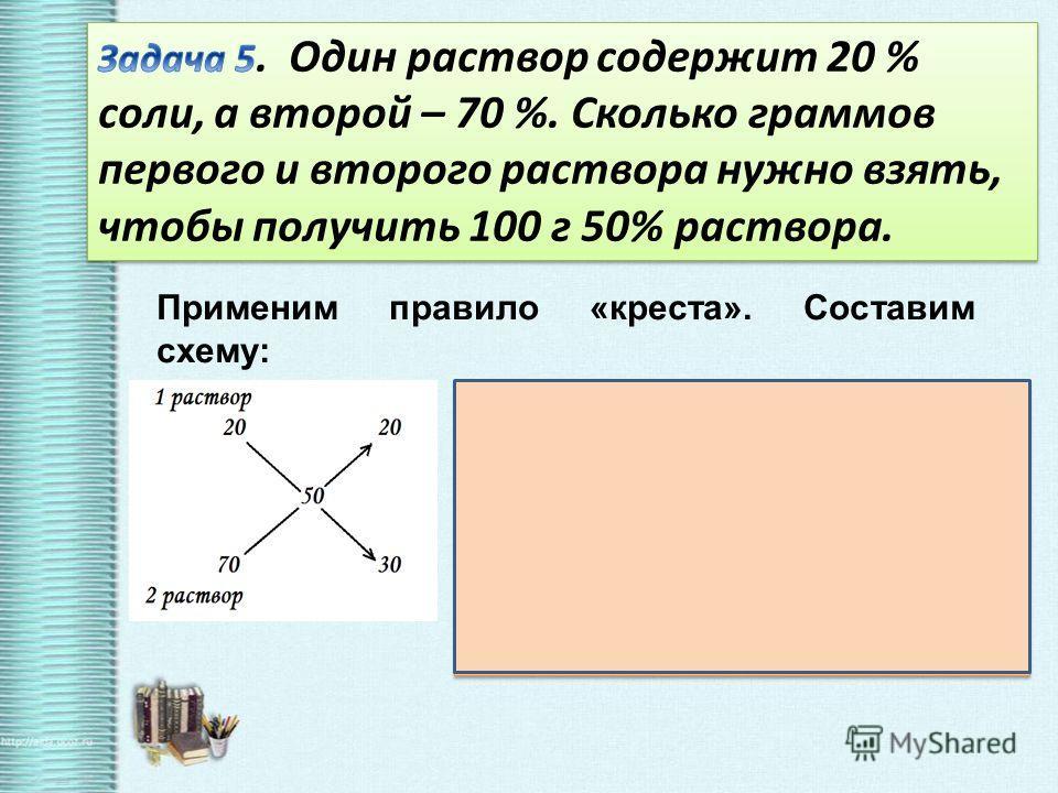 . 100 г смеси составляют 20 + 30 = 50 частей. 100 : ( 20 + 30 ) = 2 г - на 1 часть. 2 20 = 40 г – 20% раствора 2 30 = 60 г – 70 % раствора Ответ: 40 г- 20 % раствора; 60 г- 70 % раствора 100 г смеси составляют 20 + 30 = 50 частей. 100 : ( 20 + 30 ) =