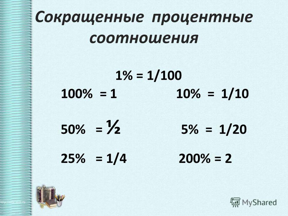 100% = 1 10% = 1/10 50% = ½ 5% = 1/20 25% = 1/4 200% = 2 1% = 1/100 Сокращенные процентные соотношения