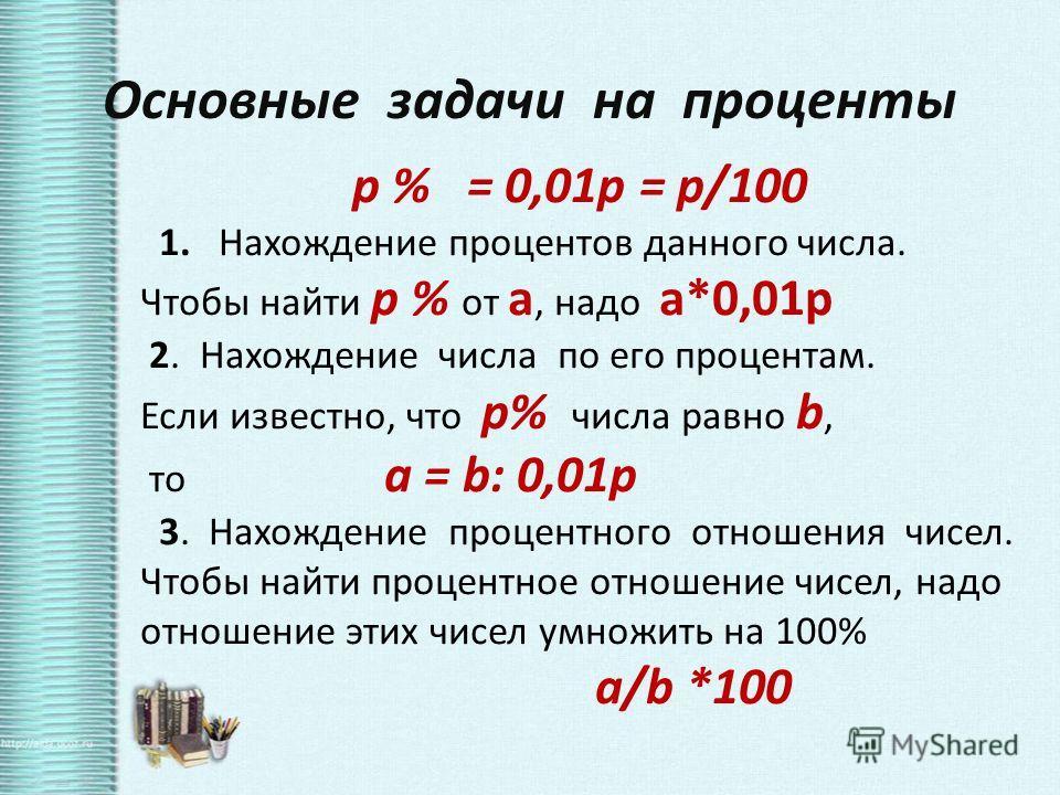 Основные задачи на проценты р % = 0,01р = р/100 1. Нахождение процентов данного числа. Чтобы найти р % от а, надо а*0,01р 2. Нахождение числа по его процентам. Если известно, что р% числа равно b, то а = b: 0,01р 3. Нахождение процентного отношения ч