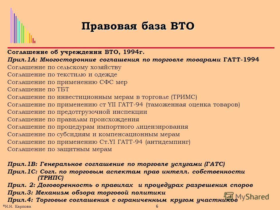 6 © Н.Н. Карпова Правовая база ВТО Соглашение об учреждении ВТО, 1994г. Прил.1А: Многосторонние соглашения по торговле товарами ГАТТ-1994 Соглашение по сельскому хозяйству Соглашение по текстилю и одежде Соглашение по применению СФС мер Соглашение по