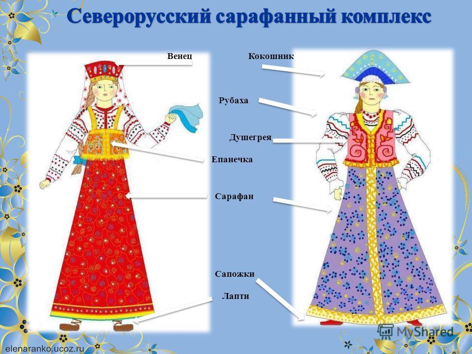 Женские Русские Народные Костюмы Рисунки С Доставкой