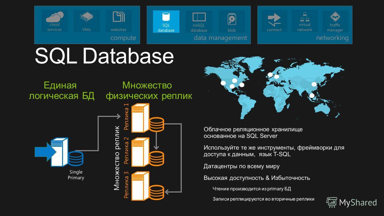 Облачное реляционное хранилище основанное на SQL Server Используйте те же инструменты, фреймворки для доступа к данным, язык T-SQL Датацентры по всему миру Высокая доступность & Избыточность Чтение производится из primary БД Записи реплицируются во в