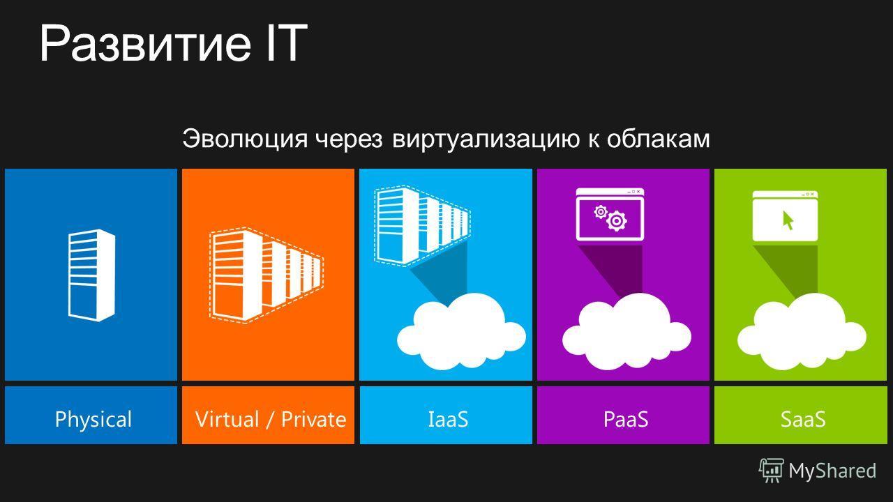 Эволюция через виртуализацию к облакам