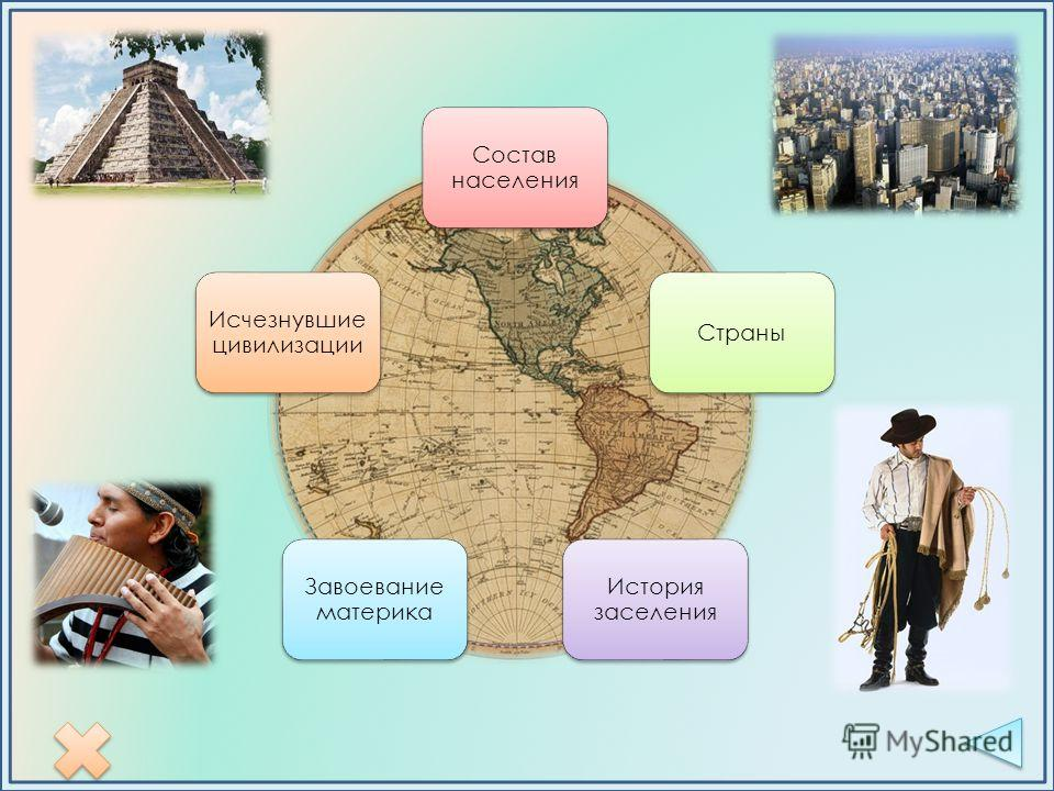 Состав населения Страны История заселения Завоевание материка Исчезнувшие цивилизации