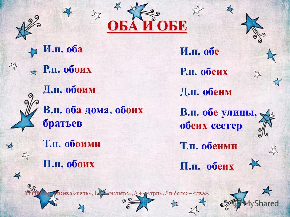 ОБА И ОБЕ И.п. оба Р.п. обоих Д.п. обоим В.п. оба дома, обоих братьев Т.п. обоими П.п. обоих И.п. обе Р.п. обеих Д.п. обеим В.п. обе улицы, обеих сестер Т.п. обеими П.п. обеих 0 ошибок – оценка «пять», 1-2 – «четыре», 3-4 – «три», 5 и более – «два».