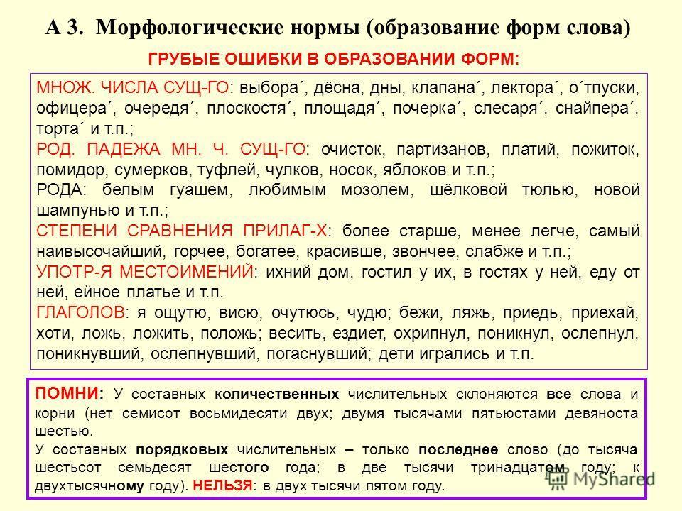 А 3. Морфологические нормы (образование форм слова) к среднему роду; среднему роду; ГРУБЫЕ ОШИБКИ В ОБРАЗОВАНИИ ФОРМ: МНОЖ. ЧИСЛА СУЩ-ГО: выбора´, дёсна, дны, клапана´, лектора´, о´тпуски, офицера´, очередя´, плоскостя´, площадя´, почерка´, слесаря´,