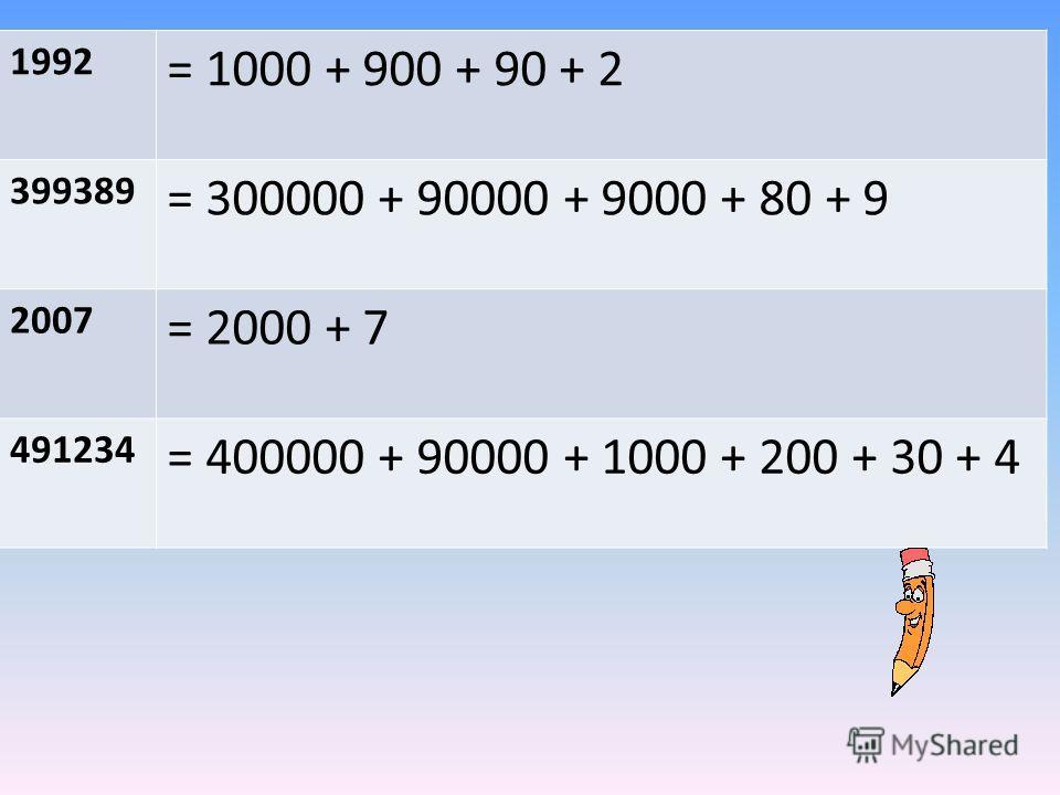1992 = 1000 + 900 + 90 + 2 399389 = 300000 + 90000 + 9000 + 80 + 9 2007 = 2000 + 7 491234 = 400000 + 90000 + 1000 + 200 + 30 + 4