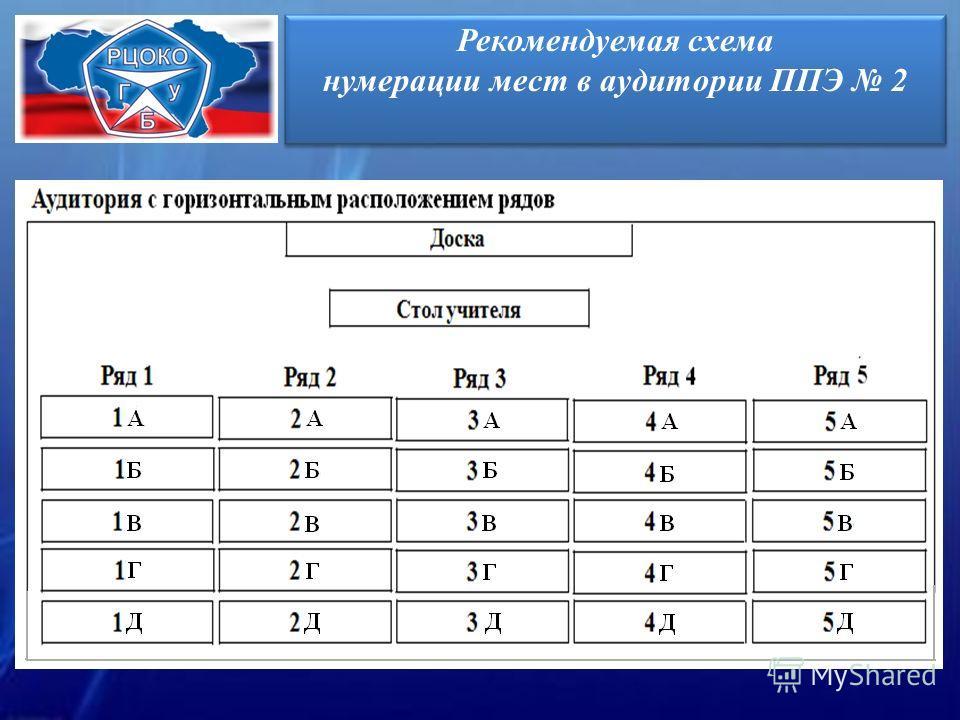 Рекомендуемая схема нумерации мест в аудитории ППЭ 2