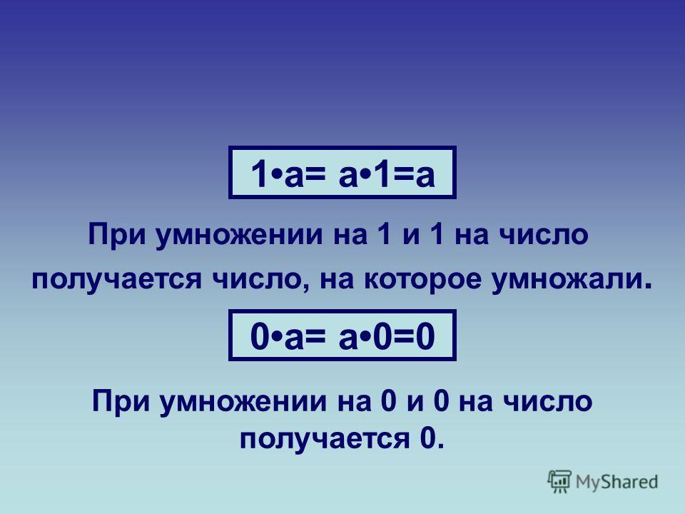 При умножении на 1 и 1 на число получается число, на которое умножали. При умножении на 0 и 0 на число получается 0. 1a= a1=a 0a= a0=0