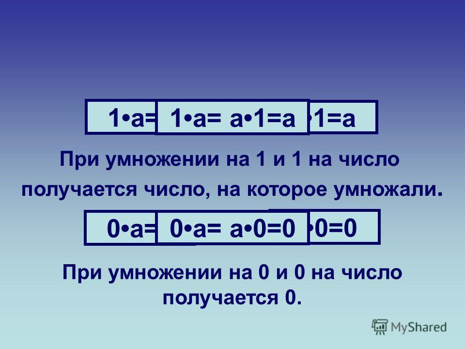 При умножении на 1 и 1 на число получается число, на которое умножали. При умножении на 0 и 0 на число получается 0. 1a=a a1=a 1a= a1=a a0=0 0a=0 0a= a0=0