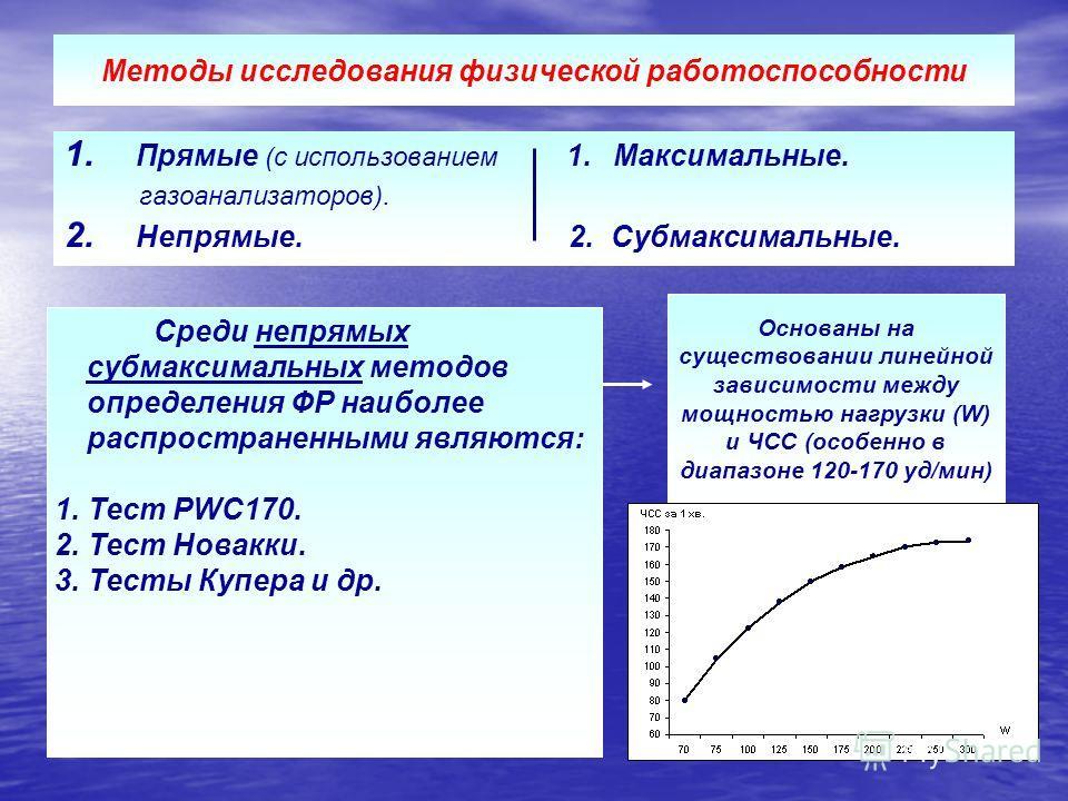 Методы исследования физической работоспособности 1. 1. Прямые (с использованием 1. Максимальные. газоанализаторов). 2. 2. Непрямые. 2. Субмаксимальные. Основаны на существовании линейной зависимости между мощностью нагрузки (W) и ЧСС (особенно в диап