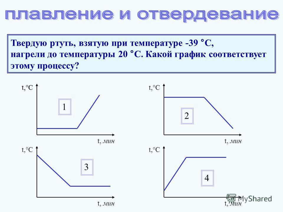 Твердую ртуть, взятую при температуре -39 °С, нагрели до температуры 20 °С. Какой график соответствует этому процессу? t,°C t, мин t,°C 1 t, мин 2 t,°C t, мин 3 t,°C t, мин 4