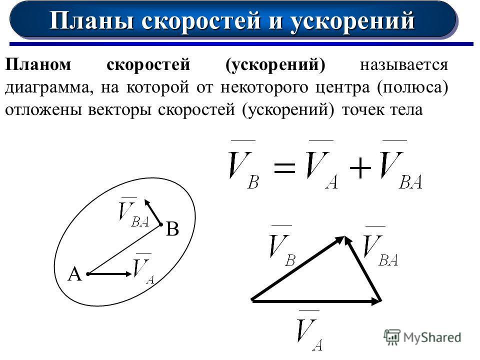 Планы скоростей и ускорений Планом скоростей (ускорений) называется диаграмма, на которой от некоторого центра (полюса) отложены векторы скоростей (ускорений) точек тела А В