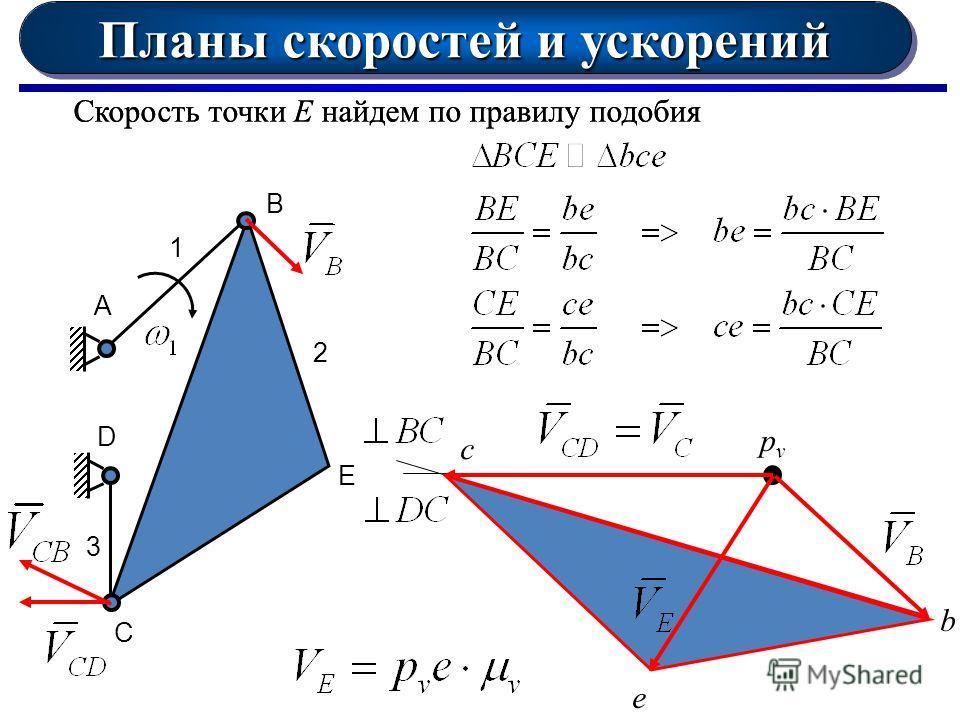 Планы скоростей и ускорений А 1 D B E C 2 3 pvpv b c Скорость точки Е найдем по правилу подобия e