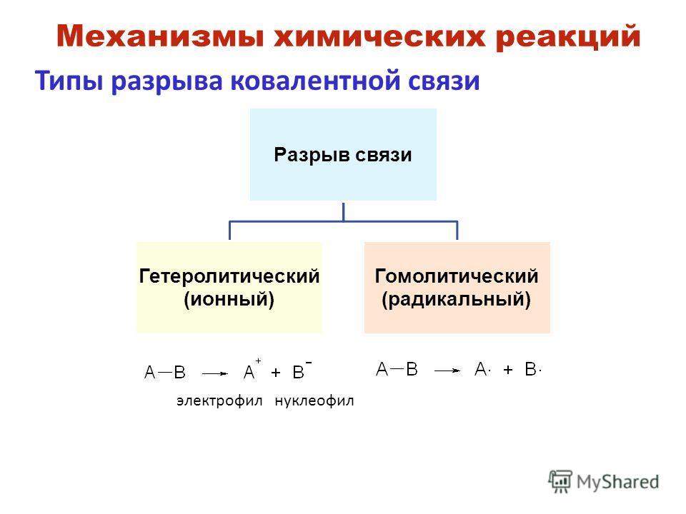 Механизмы химических реакций Типы разрыва ковалентной связи Разрыв связи Гетеролитический (ионный) Гомолитический (радикальный) электрофил нуклеофил