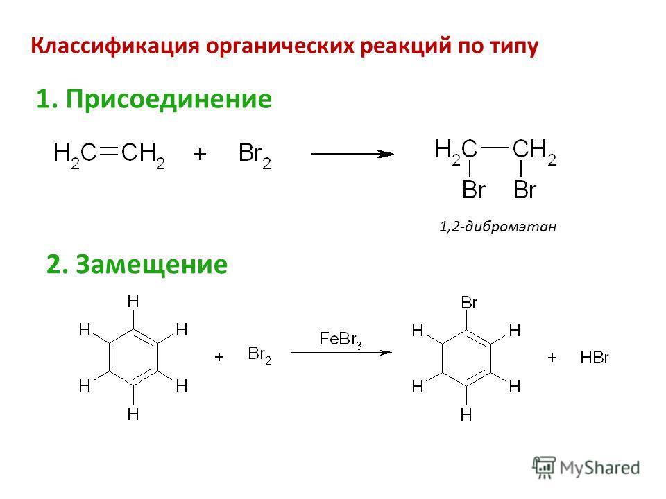 Классификация органических реакций по типу 1. Присоединение 1,2-дибромэтан 2. Замещение