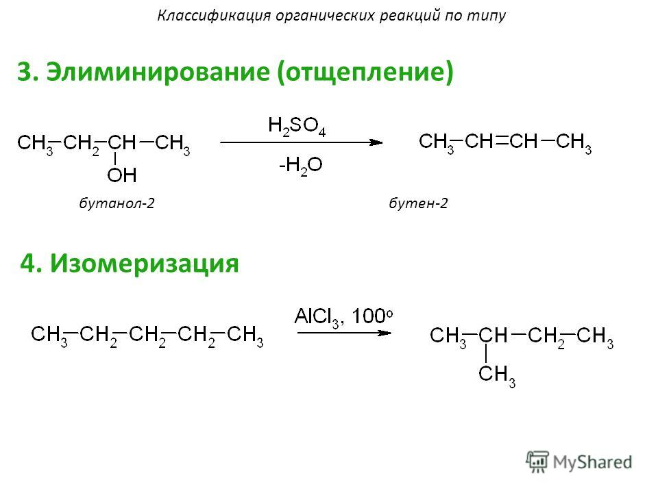 3. Элиминирование (отщепление) бутанол-2 бутен-2 4. Изомеризация Классификация органических реакций по типу