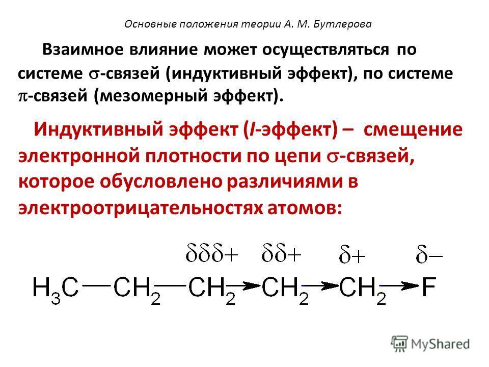 Взаимное влияние может осуществляться по системе -связей (индуктивный эффект), по системе -связей (мезомерный эффект). Основные положения теории А. М. Бутлерова Индуктивный эффект (I-эффект) – смещение электронной плотности по цепи -связей, которое о