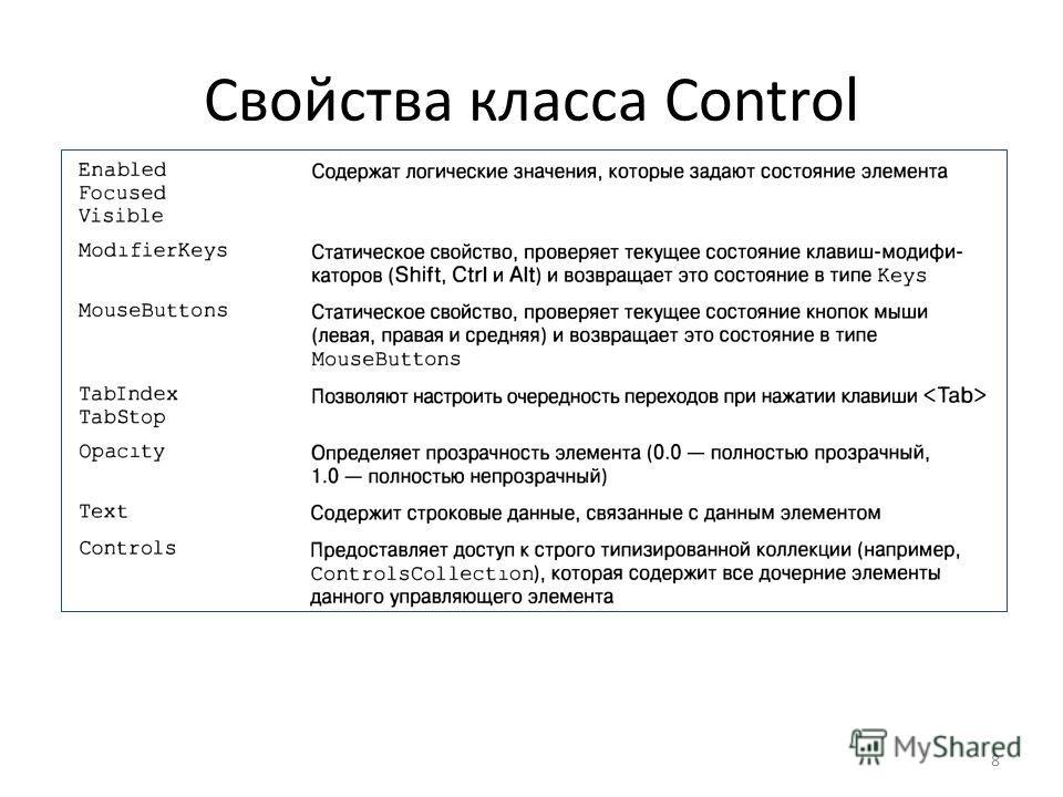 Свойства класса Control 8