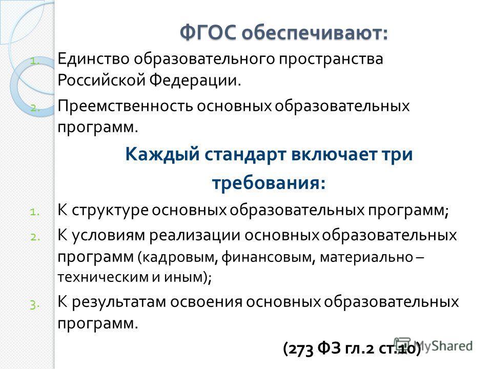 ФГОС обеспечивают : ФГОС обеспечивают : 1. Единство образовательного пространства Российской Федерации. 2. Преемственность основных образовательных программ. Каждый стандарт включает три требования : 1. К структуре основных образовательных программ ;